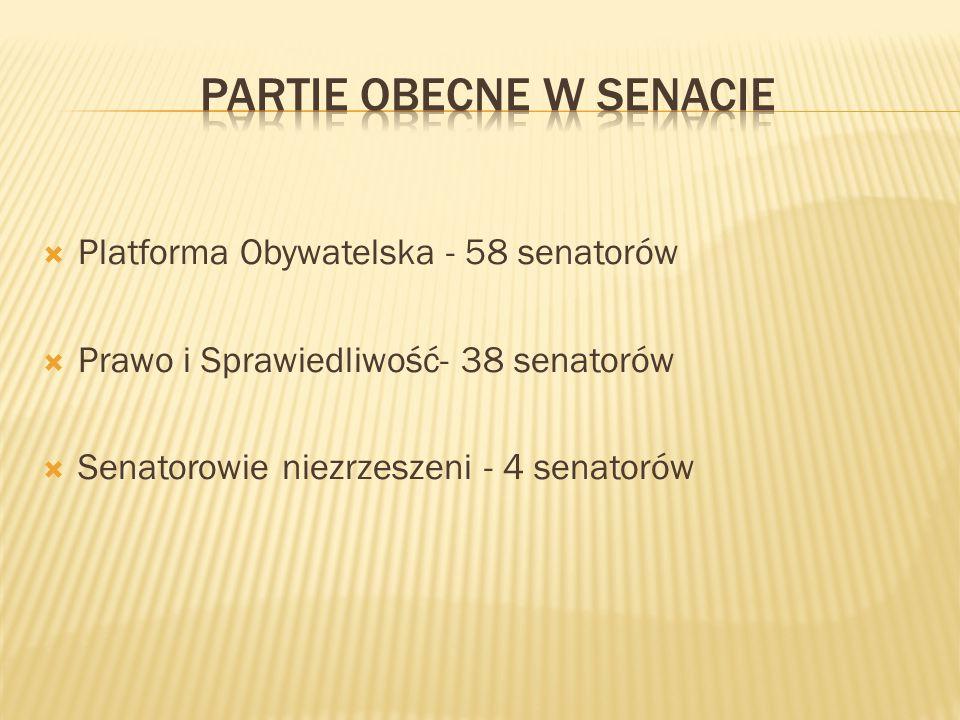  Platforma Obywatelska - 58 senatorów  Prawo i Sprawiedliwość- 38 senatorów  Senatorowie niezrzeszeni - 4 senatorów