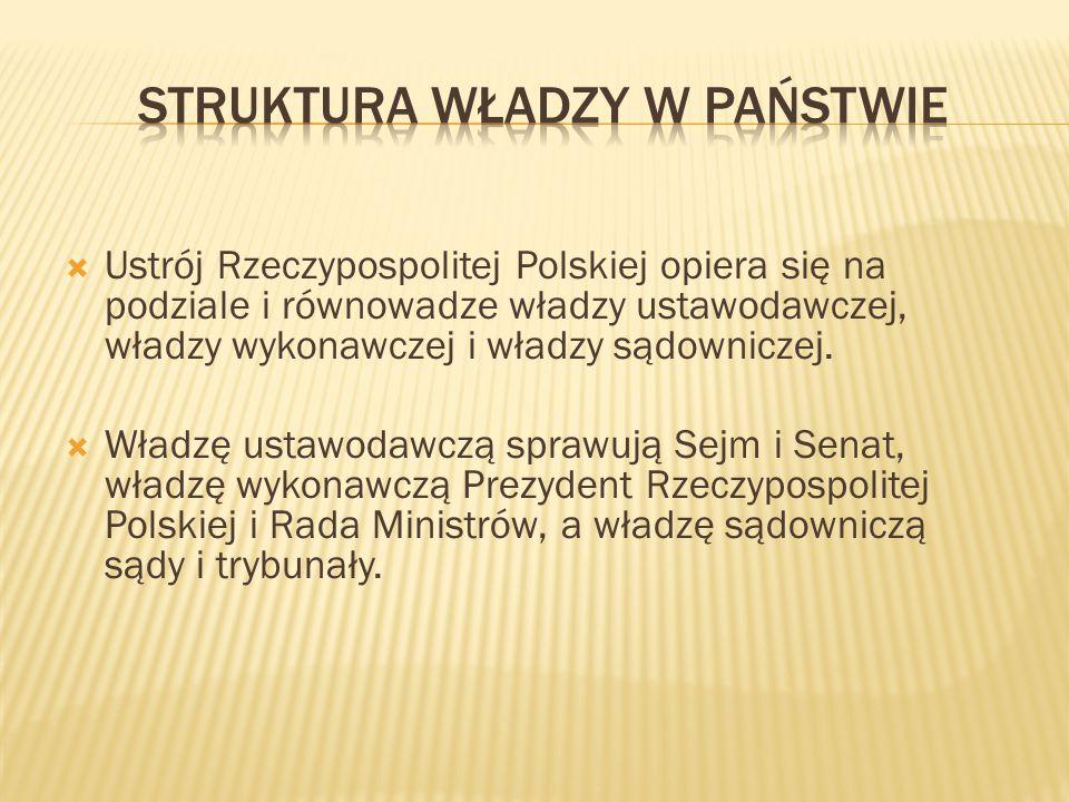  Ustrój Rzeczypospolitej Polskiej opiera się na podziale i równowadze władzy ustawodawczej, władzy wykonawczej i władzy sądowniczej.  Władzę ustawod