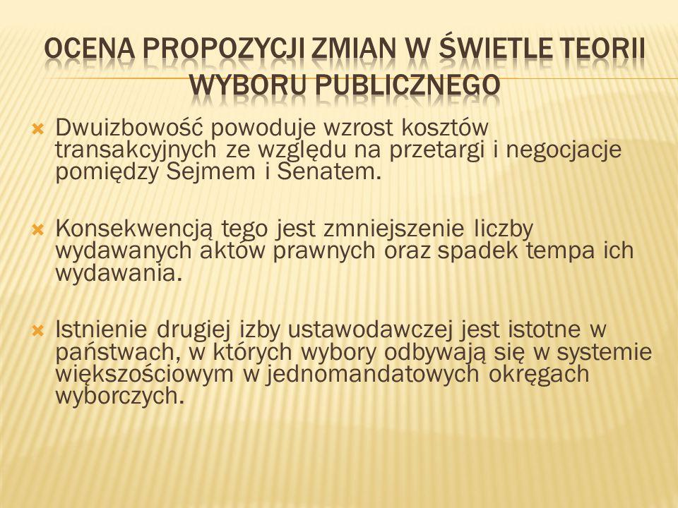  Dwuizbowość powoduje wzrost kosztów transakcyjnych ze względu na przetargi i negocjacje pomiędzy Sejmem i Senatem.  Konsekwencją tego jest zmniejsz