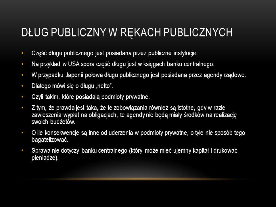 DŁUG PUBLICZNY W RĘKACH PUBLICZNYCH Część długu publicznego jest posiadana przez publiczne instytucje. Na przykład w USA spora część długu jest w księ