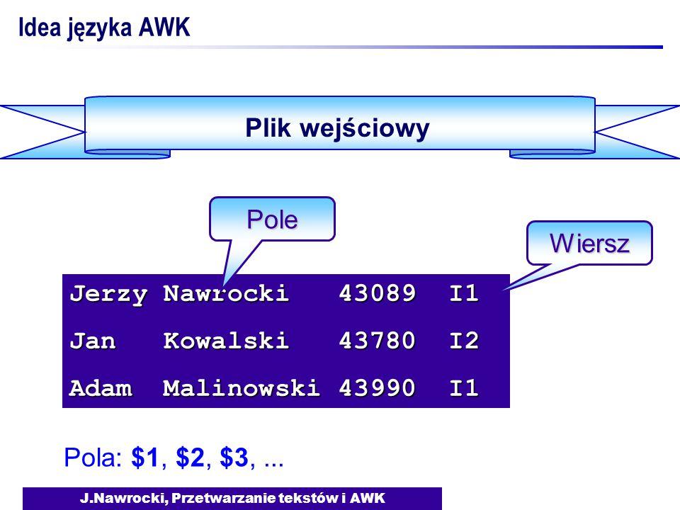 J.Nawrocki, Przetwarzanie tekstów i AWK Idea języka AWK Schemat programu w AWK wzorzec1 {instrukcje1} wzorzec2 {instrukcje2}......