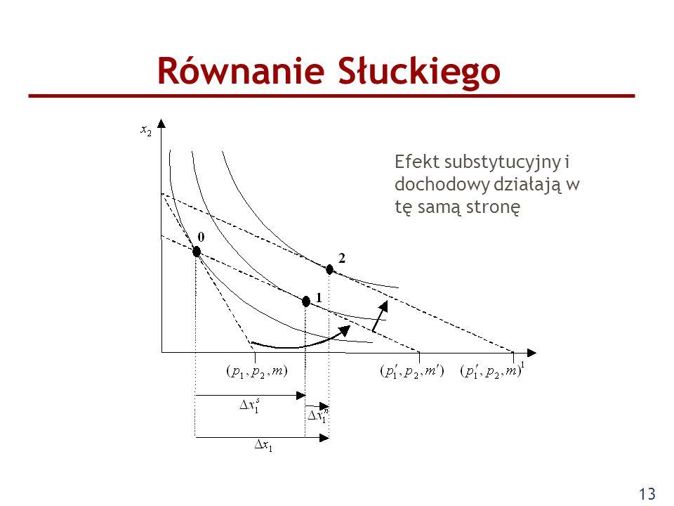 13 Równanie Słuckiego Efekt substytucyjny i dochodowy działają w tę samą stronę