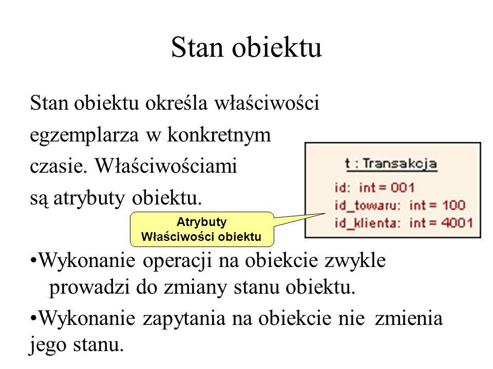 Stan obiektu Stan obiektu określa właściwości egzemplarza w konkretnym czasie. Właściwościami są atrybuty obiektu. Wykonanie operacji na obiekcie zwyk