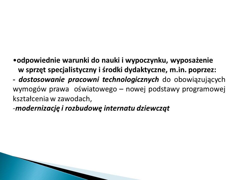 odpowiednie warunki do nauki i wypoczynku, wyposażenie w sprzęt specjalistyczny i środki dydaktyczne, m.in.