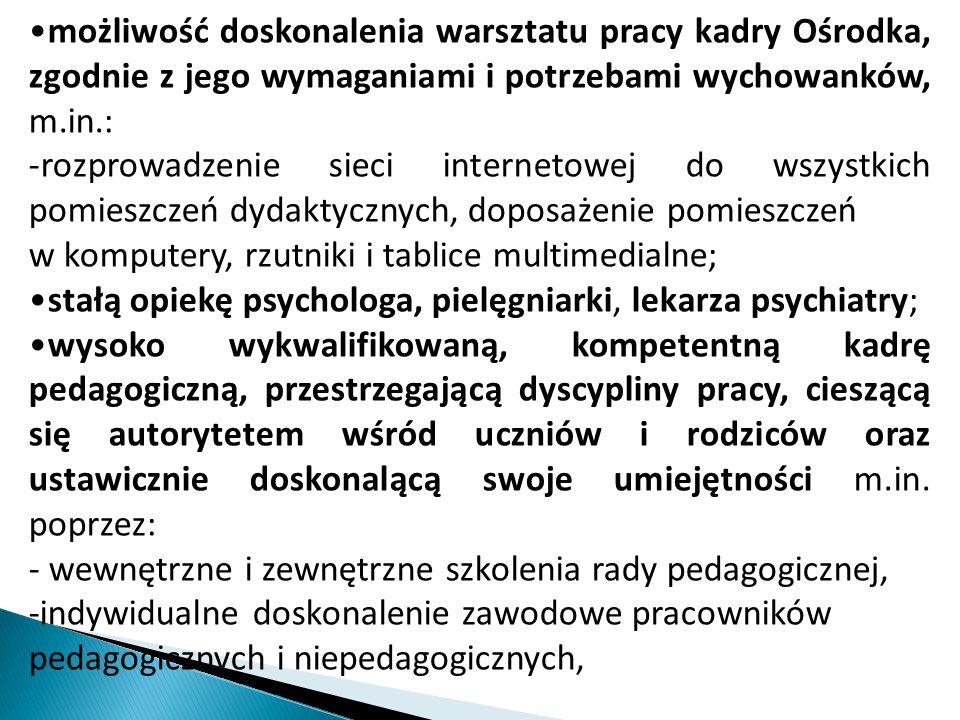 możliwość doskonalenia warsztatu pracy kadry Ośrodka, zgodnie z jego wymaganiami i potrzebami wychowanków, m.in.: -rozprowadzenie sieci internetowej d