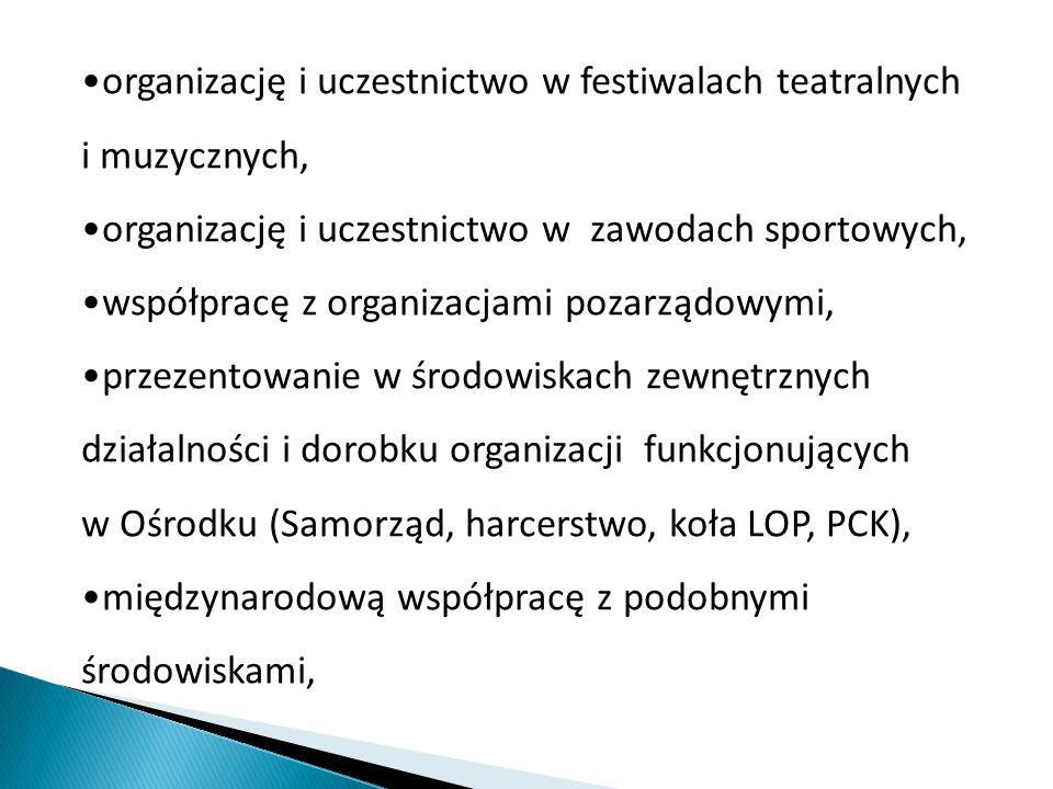 organizację i uczestnictwo w festiwalach teatralnych i muzycznych, organizację i uczestnictwo w zawodach sportowych, współpracę z organizacjami pozarządowymi, przezentowanie w środowiskach zewnętrznych działalności i dorobku organizacji funkcjonujących w Ośrodku (Samorząd, harcerstwo, koła LOP, PCK), międzynarodową współpracę z podobnymi środowiskami,