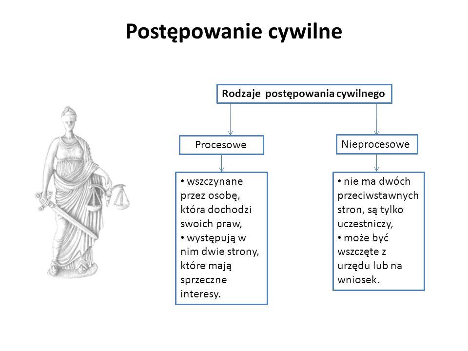 Postępowanie cywilne Rodzaje postępowania cywilnego Procesowe Nieprocesowe nie ma dwóch przeciwstawnych stron, są tylko uczestniczy, może być wszczęte