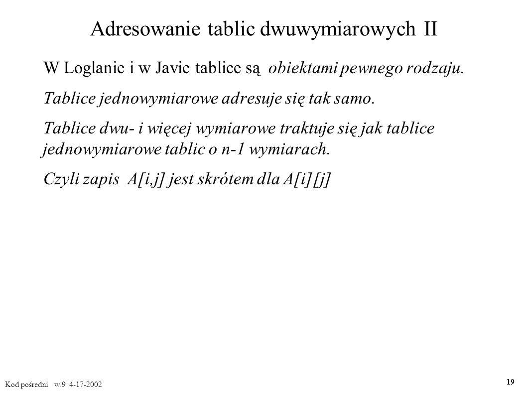 Adresowanie tablic dwuwymiarowych II W Loglanie i w Javie tablice są obiektami pewnego rodzaju.