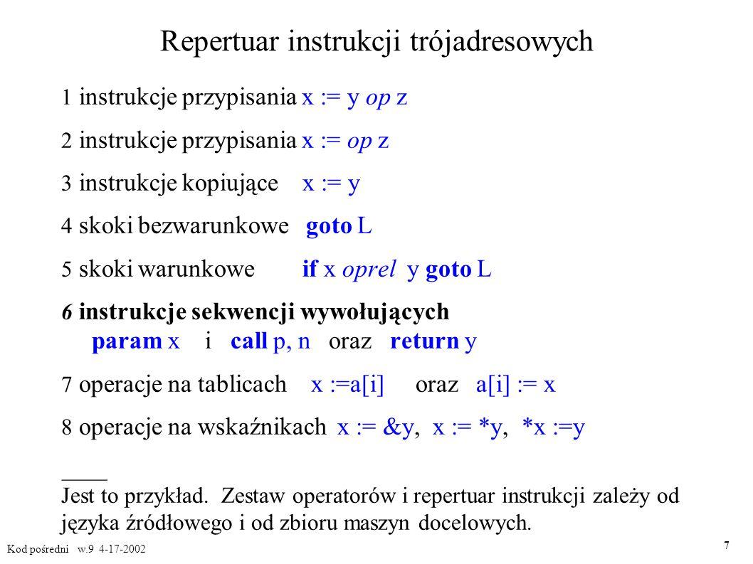 Repertuar instrukcji trójadresowych 1 instrukcje przypisania x := y op z 2 instrukcje przypisania x := op z 3 instrukcje kopiujące x := y 4 skoki bezwarunkowe goto L 5 skoki warunkowe if x oprel y goto L 6 instrukcje sekwencji wywołujących param x i call p, n oraz return y 7 operacje na tablicach x :=a[i] oraz a[i] := x 8 operacje na wskaźnikach x := &y, x := *y, *x :=y ____ Jest to przykład.
