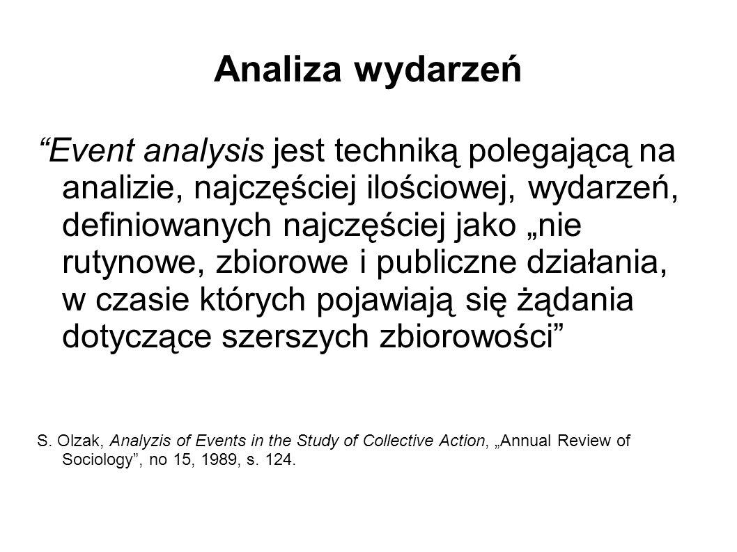 """Analiza wydarzeń Event analysis jest techniką polegającą na analizie, najczęściej ilościowej, wydarzeń, definiowanych najczęściej jako """"nie rutynowe, zbiorowe i publiczne działania, w czasie których pojawiają się żądania dotyczące szerszych zbiorowości S."""