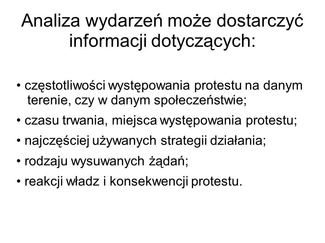 Analiza wydarzeń może dostarczyć informacji dotyczących: częstotliwości występowania protestu na danym terenie, czy w danym społeczeństwie; czasu trwania, miejsca występowania protestu; najczęściej używanych strategii działania; rodzaju wysuwanych żądań; reakcji władz i konsekwencji protestu.