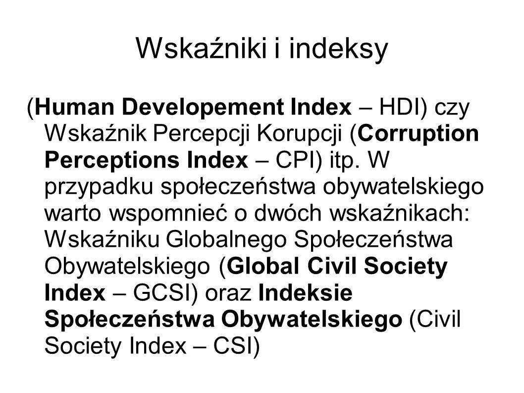 Wskaźniki i indeksy (Human Developement Index – HDI) czy Wskaźnik Percepcji Korupcji (Corruption Perceptions Index – CPI) itp.