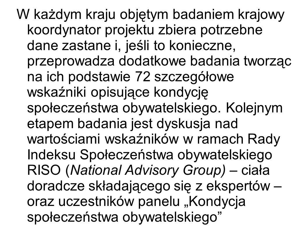 W każdym kraju objętym badaniem krajowy koordynator projektu zbiera potrzebne dane zastane i, jeśli to konieczne, przeprowadza dodatkowe badania tworząc na ich podstawie 72 szczegółowe wskaźniki opisujące kondycję społeczeństwa obywatelskiego.