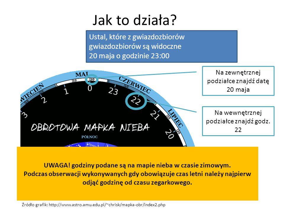 Jak to działa? Źródło grafik: http://www.astro.amu.edu.pl/~chrisk/mapka-obr/index2.php Ustal, które z gwiazdozbiorów gwiazdozbiorów są widoczne 20 maj
