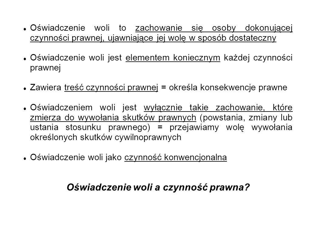 forma następczych czynności prawnych Art.77 KC § 1.