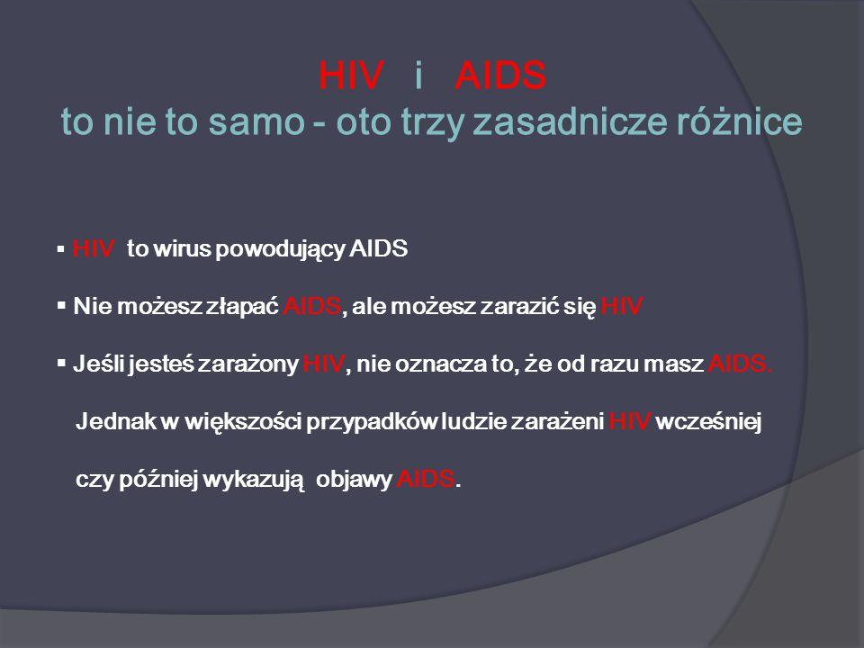 HIV i AIDS to nie to samo - oto trzy zasadnicze różnice  HIV to wirus powodujący AIDS  Nie możesz złapać AIDS, ale możesz zarazić się HIV  Jeśli je