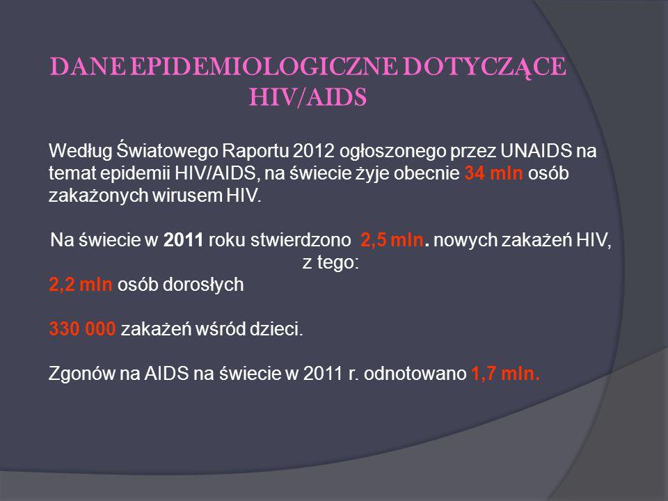 DANE EPIDEMIOLOGICZNE DOTYCZ Ą CE HIV/AIDS Według Światowego Raportu 2012 ogłoszonego przez UNAIDS na temat epidemii HIV/AIDS, na świecie żyje obecnie