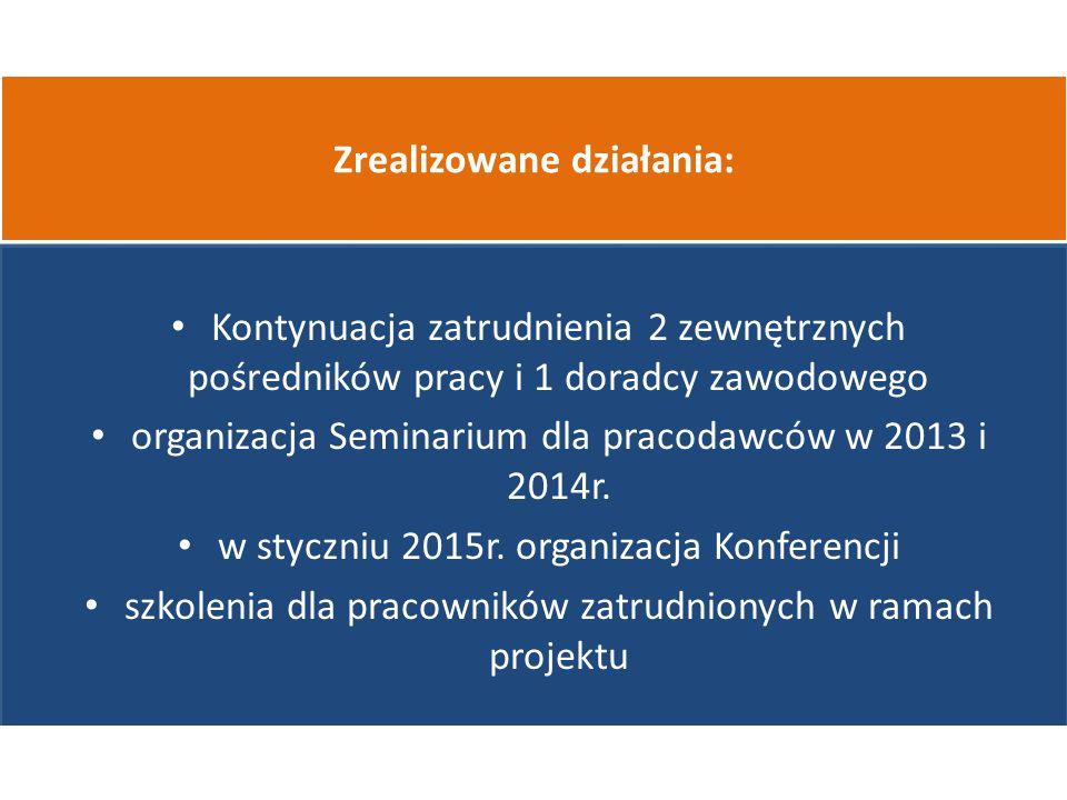 Kontynuacja zatrudnienia 2 zewnętrznych pośredników pracy i 1 doradcy zawodowego organizacja Seminarium dla pracodawców w 2013 i 2014r.