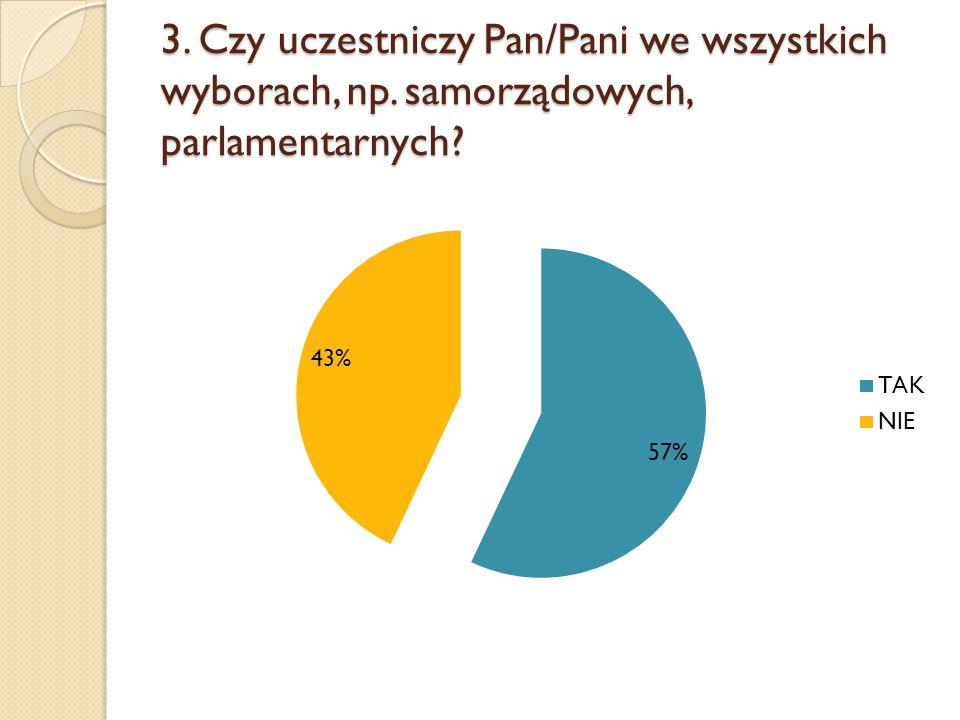 3. Czy uczestniczy Pan/Pani we wszystkich wyborach, np. samorządowych, parlamentarnych?