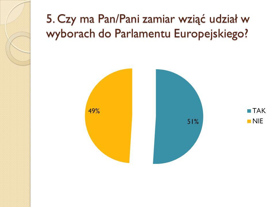 5. Czy ma Pan/Pani zamiar wziąć udział w wyborach do Parlamentu Europejskiego?