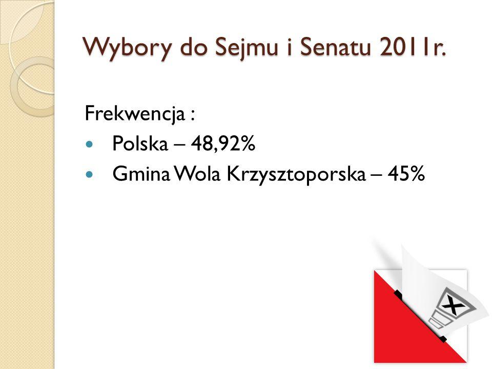 Wybory do Sejmu i Senatu 2011r. Frekwencja : Polska – 48,92% Gmina Wola Krzysztoporska – 45%
