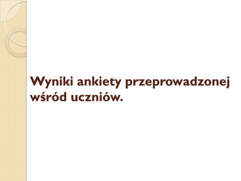 Wyniki ankiety przeprowadzonej wśród uczniów.