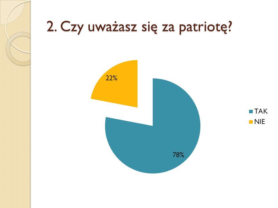 2. Czy uważasz się za patriotę?