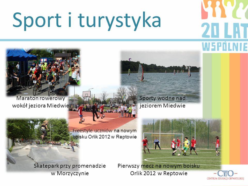 Sport i turystyka Maraton rowerowy wokół jeziora Miedwie Sporty wodne nad jeziorem Miedwie Skatepark przy promenadzie w Morzyczynie Pierwszy mecz na n