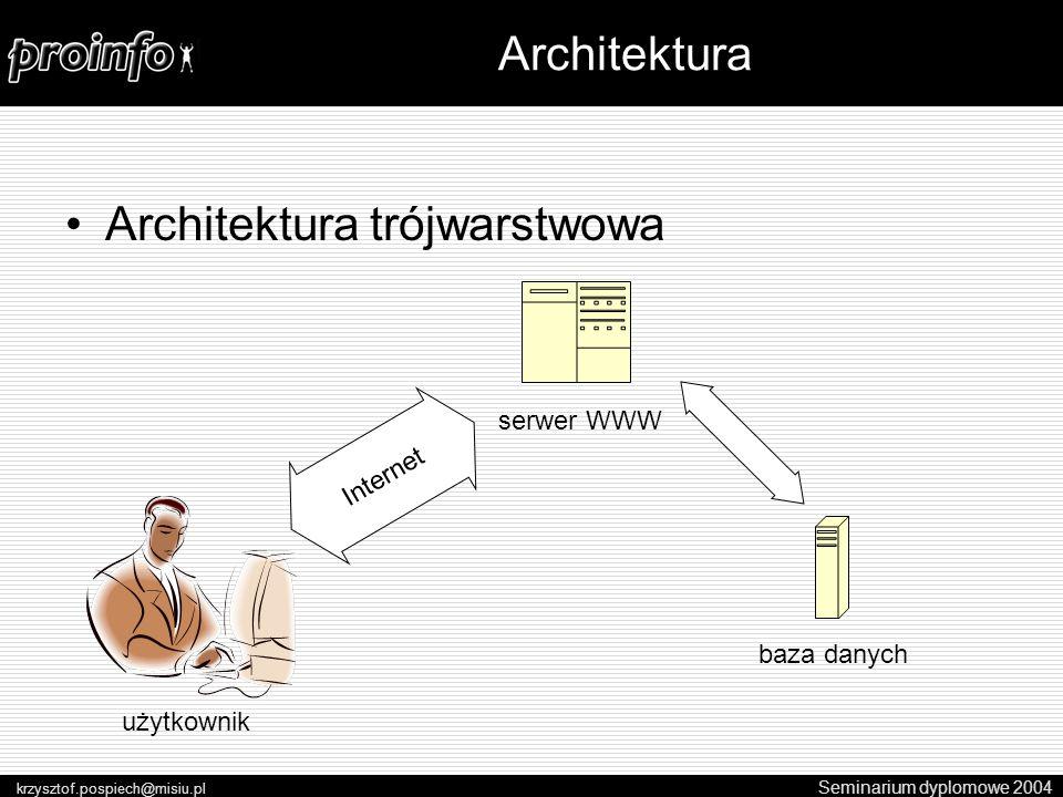 Architektura trójwarstwowa Seminarium dyplomowe 2004 krzysztof.pospiech@misiu.pl Architektura Internet użytkownik baza danych serwer WWW