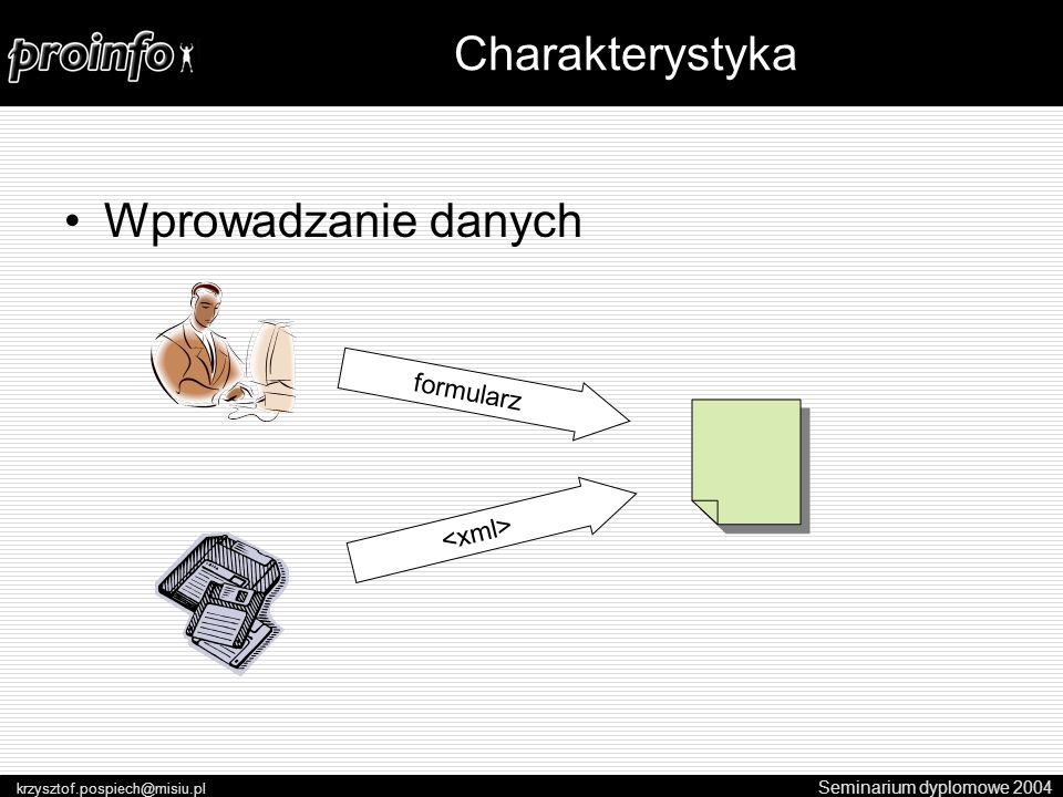 Wprowadzanie danych Seminarium dyplomowe 2004 krzysztof.pospiech@misiu.pl Charakterystyka formularz