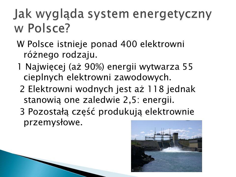 W Polsce istnieje ponad 400 elektrowni różnego rodzaju. 1 Najwięcej (aż 90%) energii wytwarza 55 cieplnych elektrowni zawodowych. 2 Elektrowni wodnych