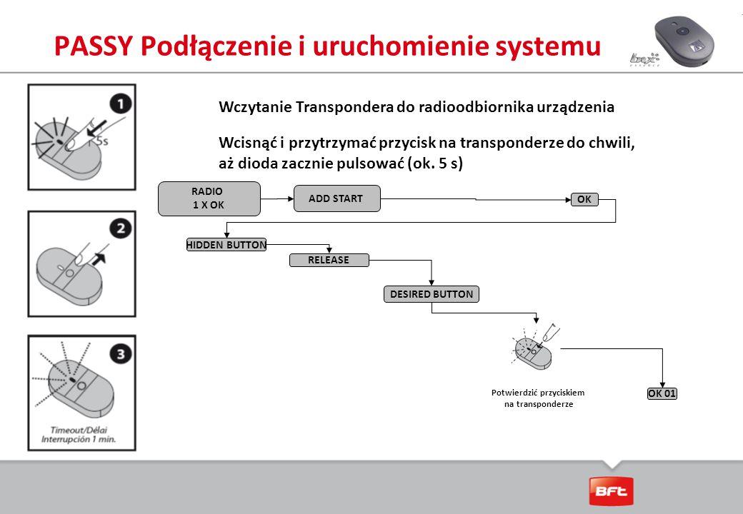 PASSY Podłączenie i uruchomienie systemu Wczytanie Transpondera do radioodbiornika urządzenia Wcisnąć i przytrzymać przycisk na transponderze do chwil