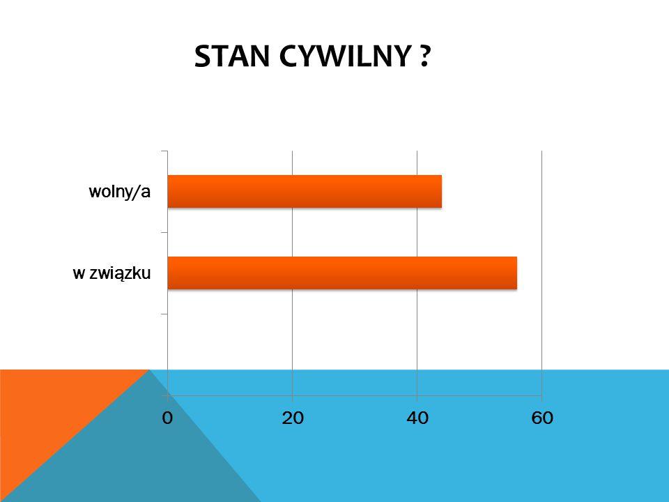 STAN CYWILNY ?