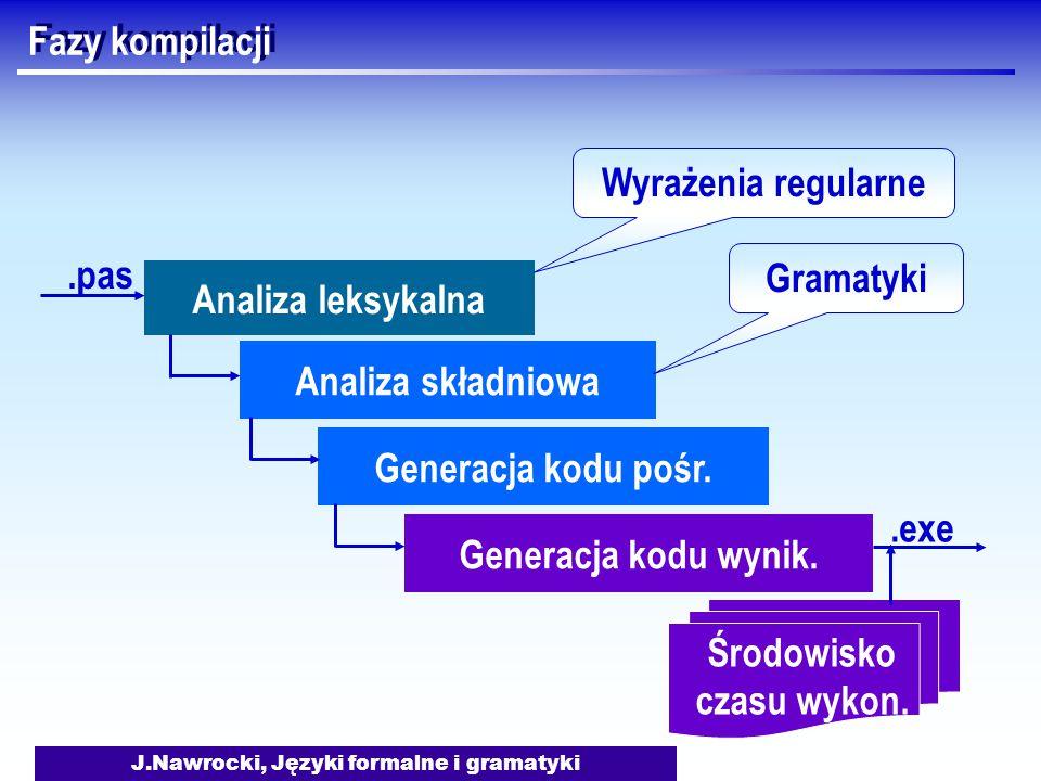 J.Nawrocki, Języki formalne i gramatyki Fazy kompilacji Analiza leksykalna.pas Środowisko czasu wykon.