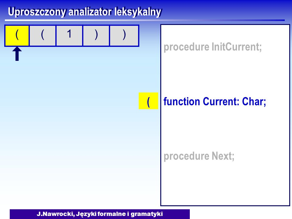 J.Nawrocki, Języki formalne i gramatyki Uproszczony analizator leksykalny ((1)) procedure InitCurrent; function Current: Char; procedure Next; (