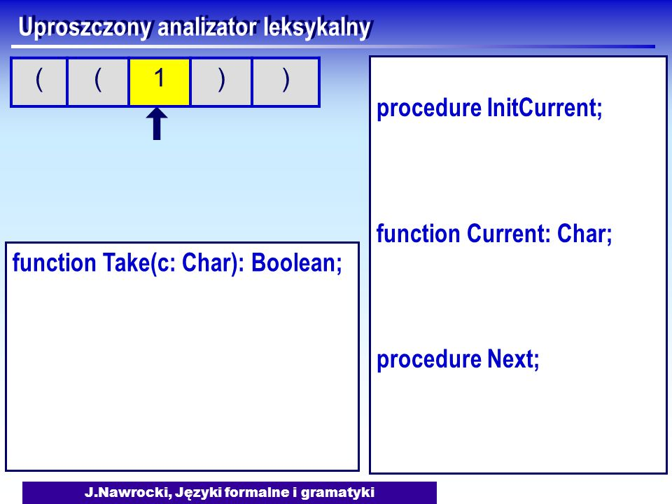 J.Nawrocki, Języki formalne i gramatyki Uproszczony analizator leksykalny ((1)) function Take(c: Char): Boolean; procedure InitCurrent; function Current: Char; procedure Next;