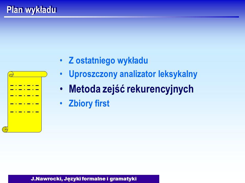 J.Nawrocki, Języki formalne i gramatyki Plan wykładu Z ostatniego wykładu Uproszczony analizator leksykalny Metoda zejść rekurencyjnych Zbiory first