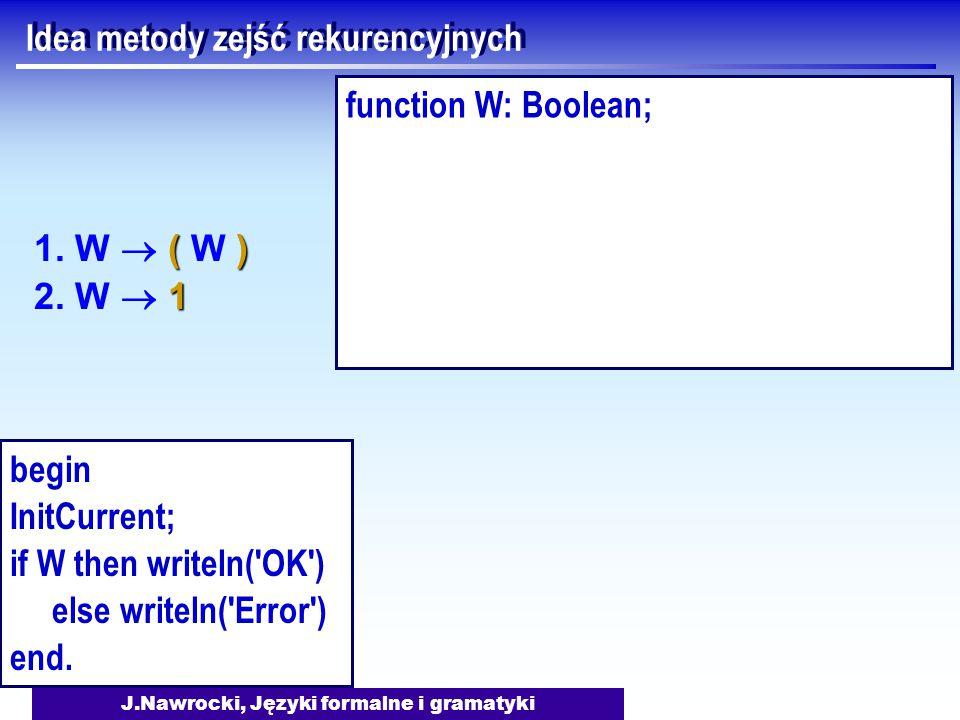 J.Nawrocki, Języki formalne i gramatyki Idea metody zejść rekurencyjnych () 1. W  ( W ) 1 2. W  1 begin InitCurrent; if W then writeln('OK') else wr