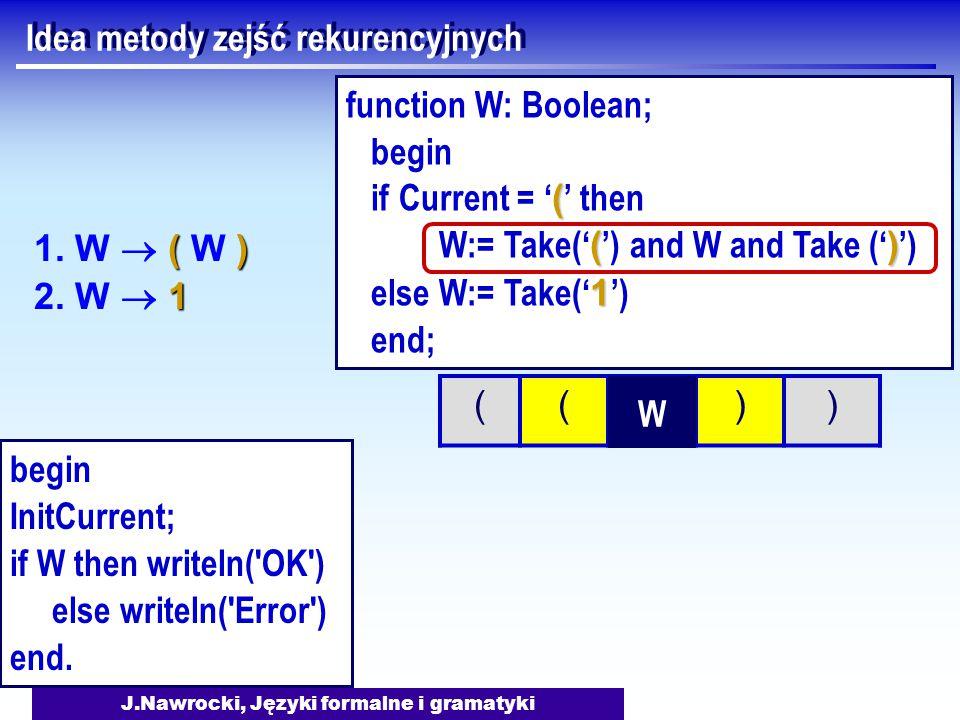 J.Nawrocki, Języki formalne i gramatyki Idea metody zejść rekurencyjnych () 1.