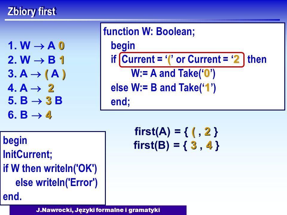 J.Nawrocki, Języki formalne i gramatyki Zbiory first 0 1. W  A 0 1 2. W  B 1 () 3. A  ( A ) 3 5. B  3 B 2 4. A  2 4 6. B  4 (2 first(A) = { (, 2