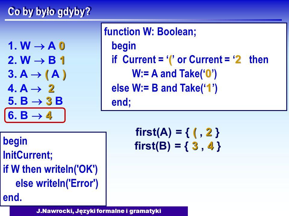 J.Nawrocki, Języki formalne i gramatyki Co by było gdyby? 0 1. W  A 0 1 2. W  B 1 () 3. A  ( A ) 3 5. B  3 B 2 4. A  2 4 6. B  4 (2 first(A) = {