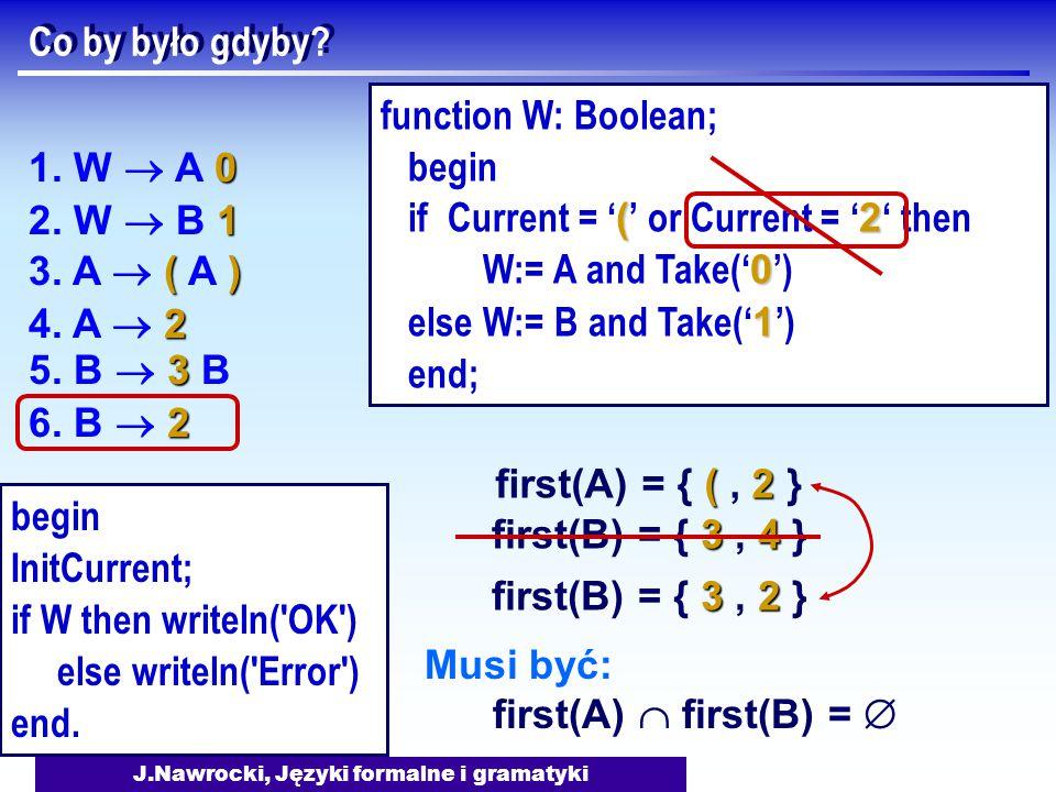 J.Nawrocki, Języki formalne i gramatyki Co by było gdyby? 0 1. W  A 0 1 2. W  B 1 () 3. A  ( A ) 3 5. B  3 B 2 4. A  2 2 6. B  2 (2 first(A) = {