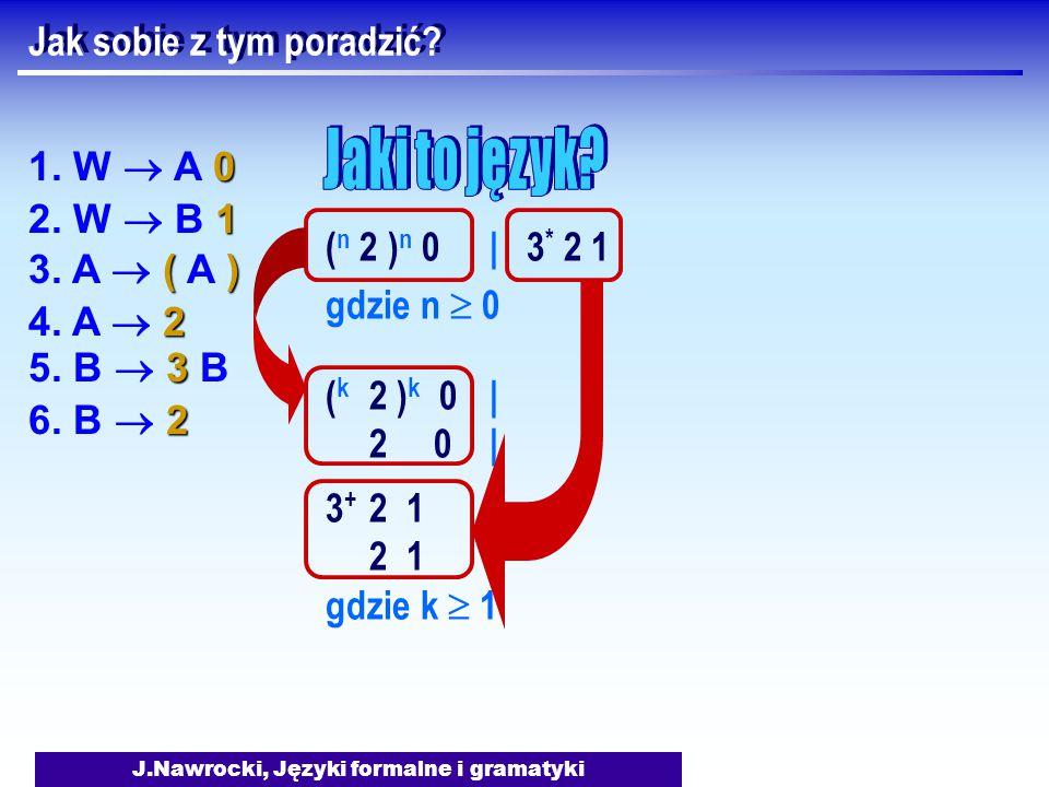 J.Nawrocki, Języki formalne i gramatyki Jak sobie z tym poradzić? 0 1. W  A 0 1 2. W  B 1 () 3. A  ( A ) 3 5. B  3 B 2 4. A  2 2 6. B  2 ( n 2 )