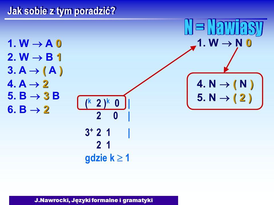 J.Nawrocki, Języki formalne i gramatyki Jak sobie z tym poradzić.