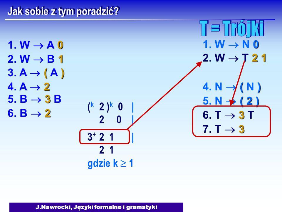 J.Nawrocki, Języki formalne i gramatyki Jak sobie z tym poradzić? 0 1. W  A 0 1 2. W  B 1 () 3. A  ( A ) 3 5. B  3 B 2 4. A  2 2 6. B  2 ( k 2 )