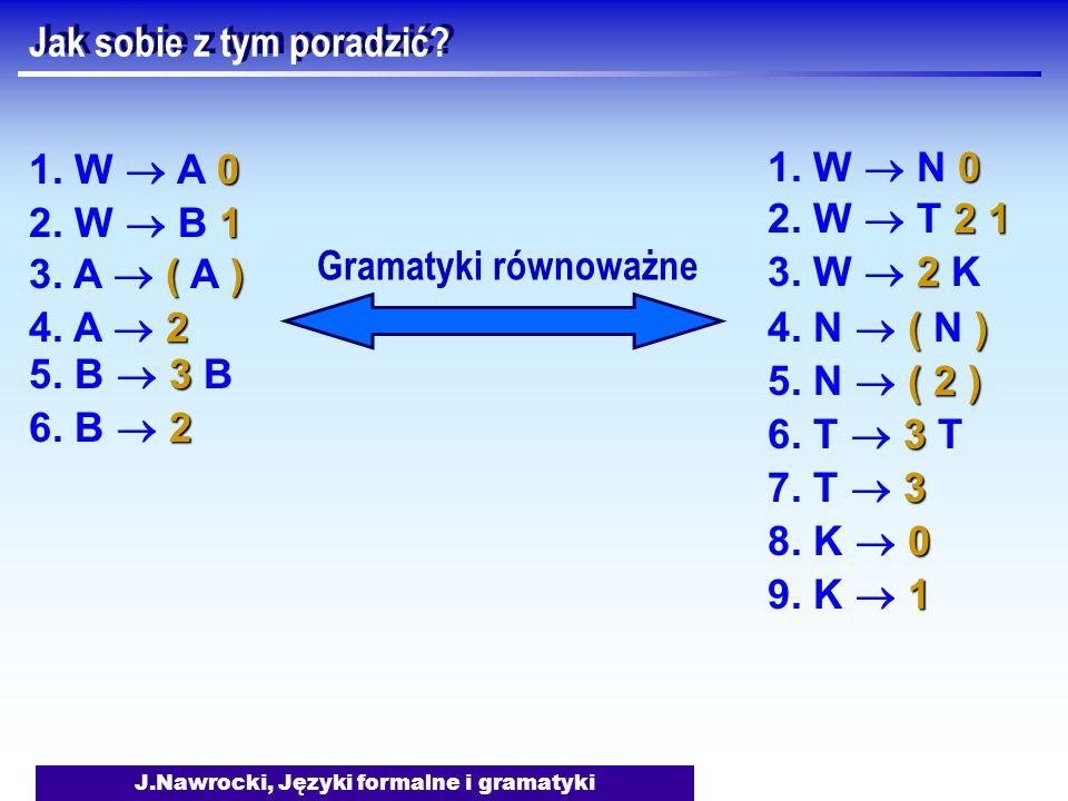 J.Nawrocki, Języki formalne i gramatyki Jak sobie z tym poradzić? 0 1. W  A 0 1 2. W  B 1 () 3. A  ( A ) 3 5. B  3 B 2 4. A  2 2 6. B  2 0 1. W