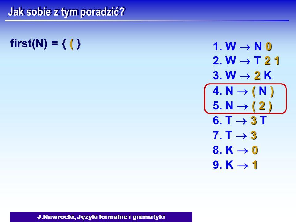 J.Nawrocki, Języki formalne i gramatyki Jak sobie z tym poradzić? 0 1. W  N 0 2 1 2. W  T 2 1 0 8. K  0 3 6. T  3 T 1 9. K  1 3 7. T  3 () 4. N
