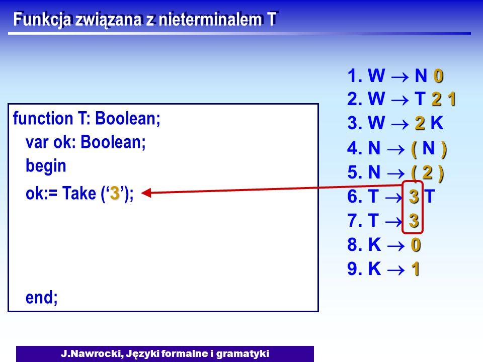 J.Nawrocki, Języki formalne i gramatyki Funkcja związana z nieterminalem T 0 1.