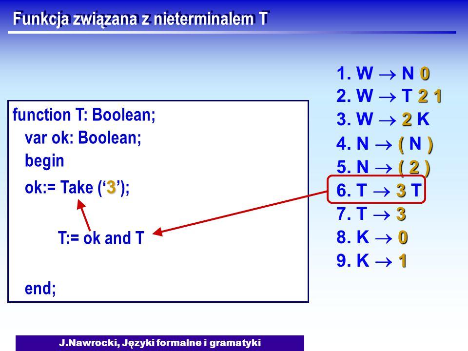 J.Nawrocki, Języki formalne i gramatyki Funkcja związana z nieterminalem T 0 1. W  N 0 2 1 2. W  T 2 1 0 8. K  0 3 6. T  3 T 1 9. K  1 3 7. T  3