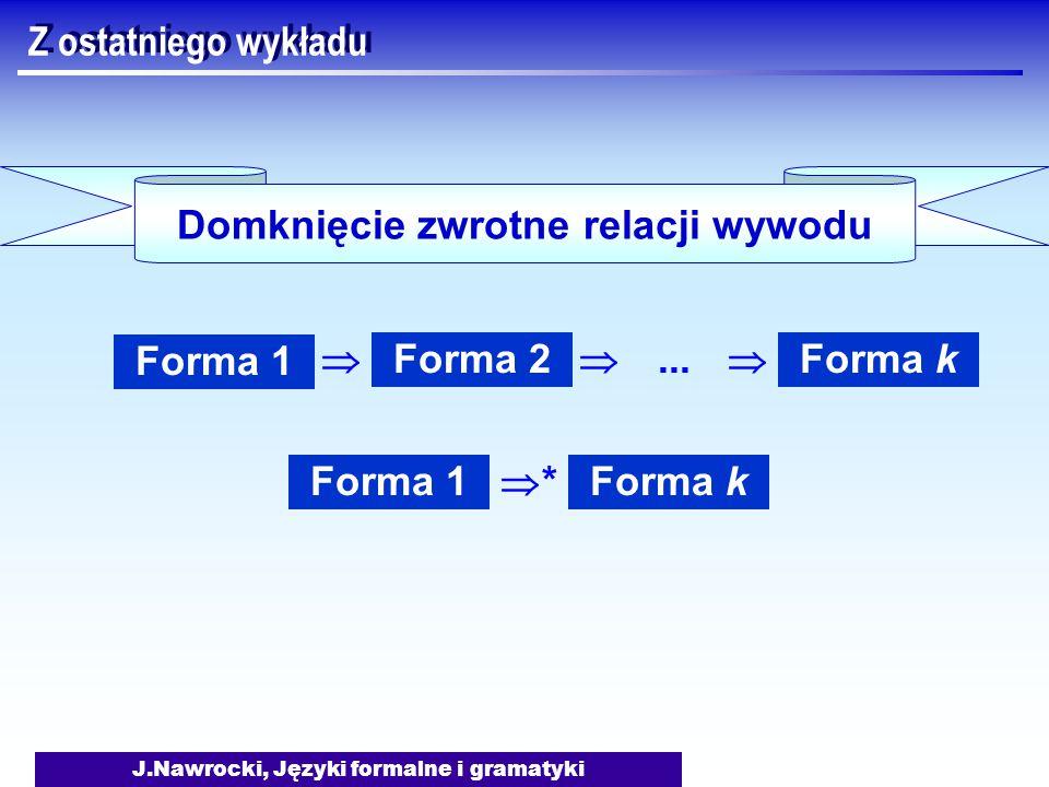 J.Nawrocki, Języki formalne i gramatyki Z ostatniego wykładu Forma 1  Forma 2  Forma k ... Forma 1Forma k ** Domknięcie zwrotne relacji wywodu